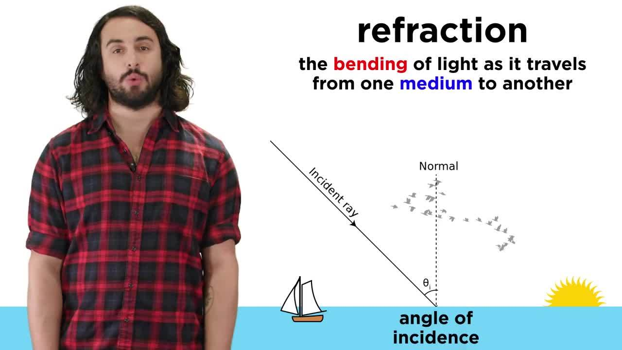 Professor Dave Explains: Color and Refraction