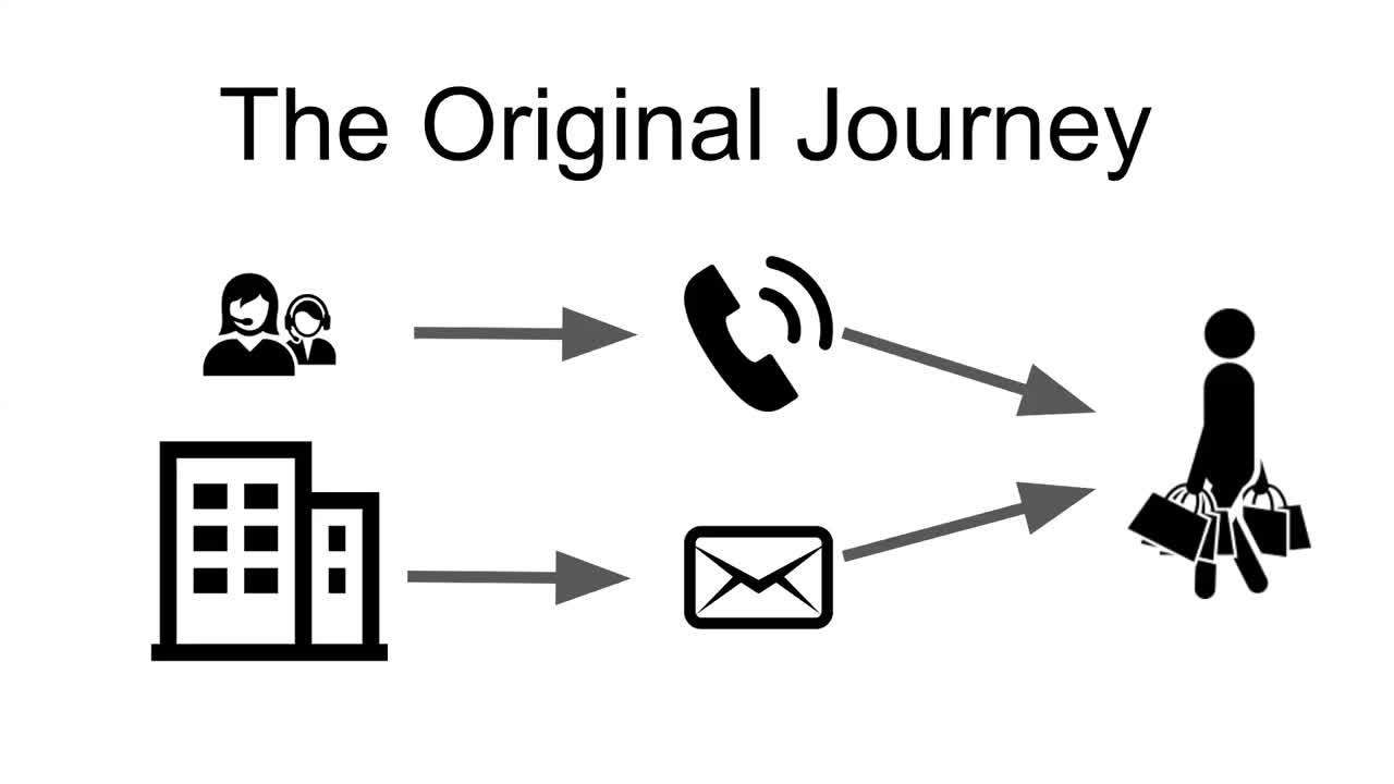 Digital-First Design_ Follow the Money, How to Create a Customer Journey