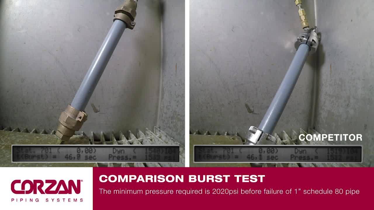 Corzan Comparison Burst Test PK