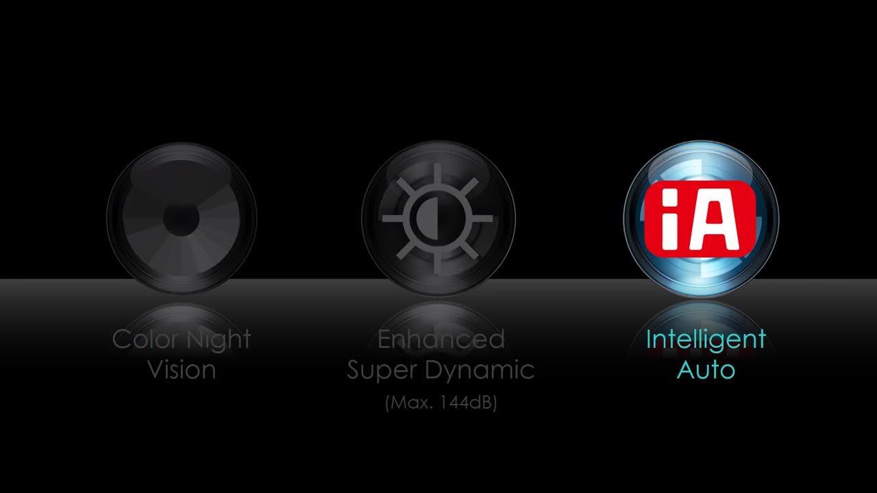 New Panasonic i-PRO Extreme Visibility