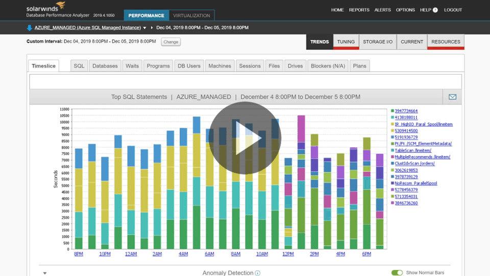 Database Management Software   SolarWinds
