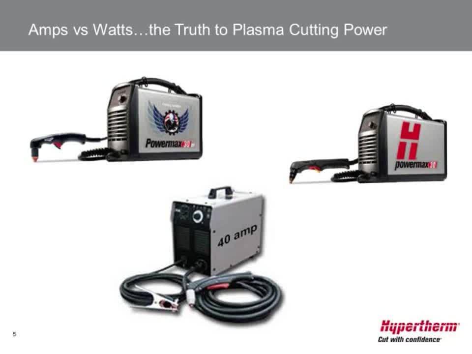 Amperage vs. true cutting power