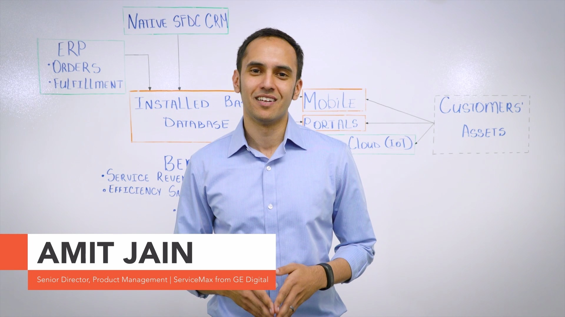 Maxpert Video White Board Series - Amit Jain