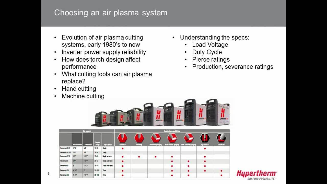 Choosing an air plasma system