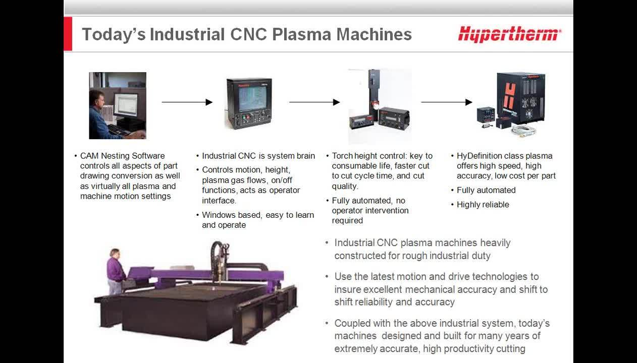Putting it all together: Choosing the right plasma components for your small format CNC table