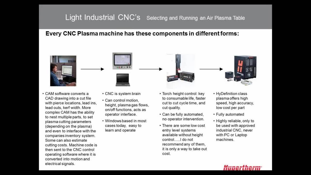 What to consider when choosing an air plasma table