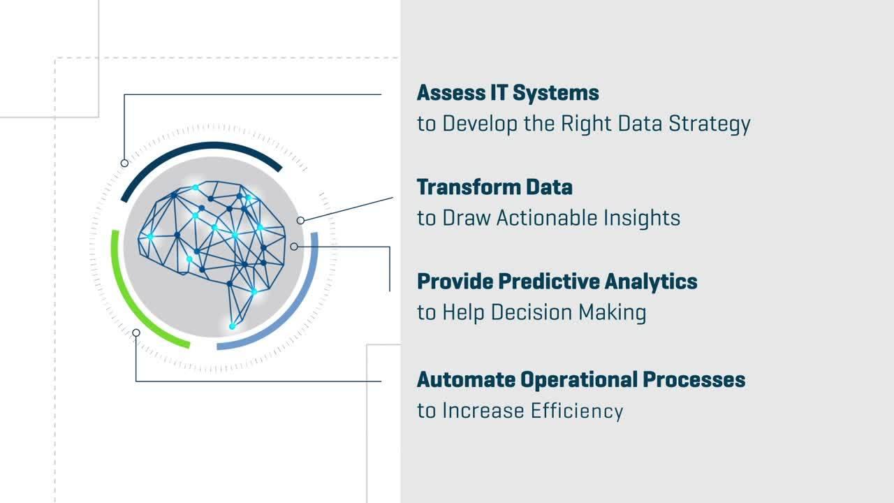 Artificial Intelligence & Digital Transformation