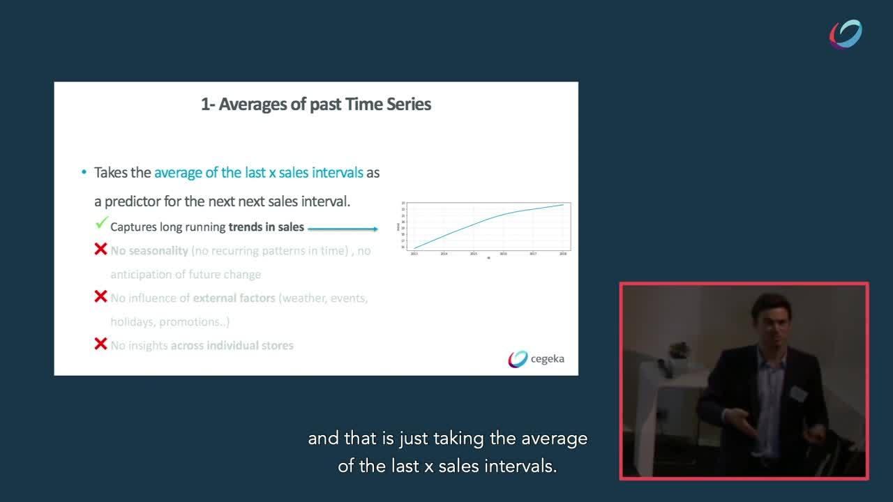 Jonas_Beullens_Demand_Forecasting_Subs
