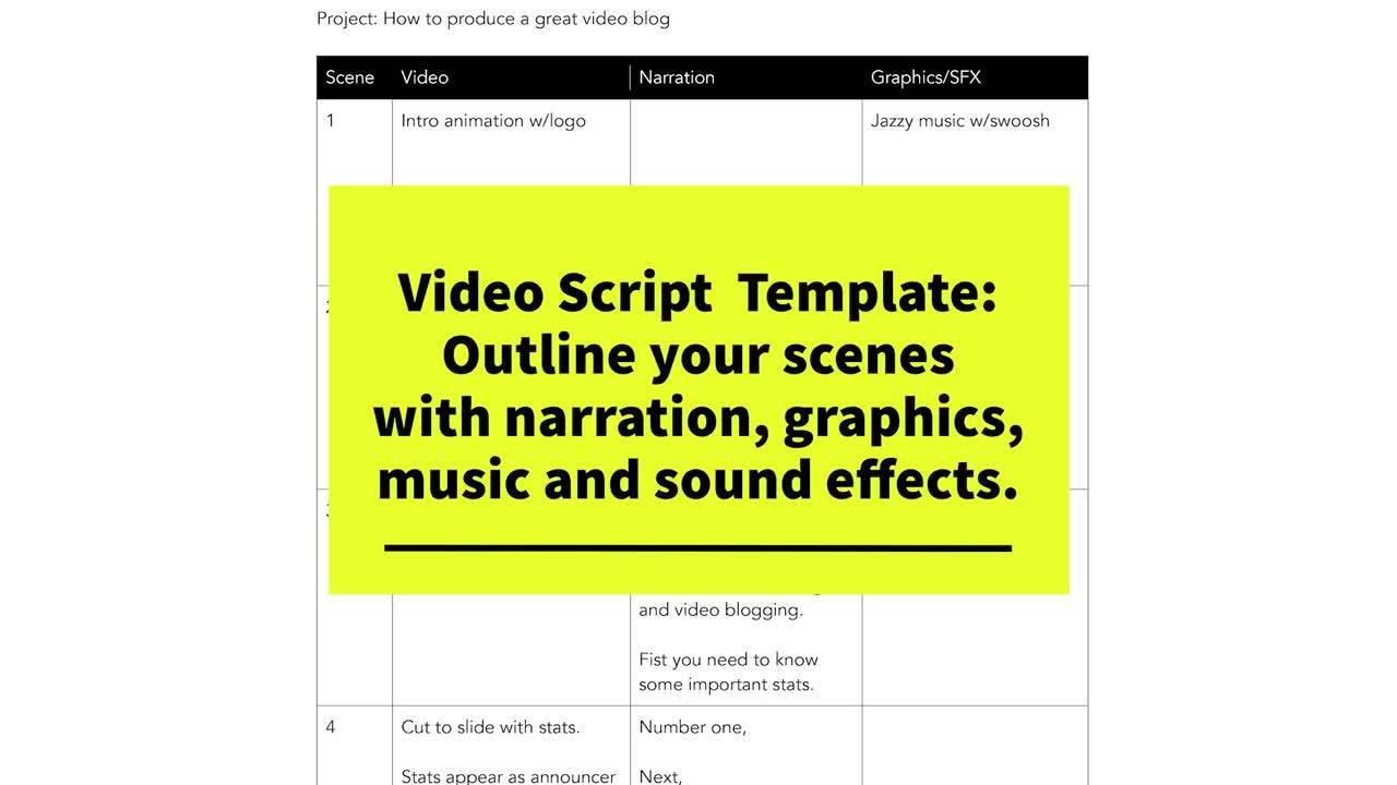 Video Creation Kit LP Video