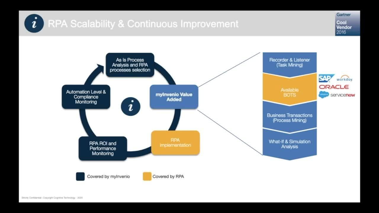 201211 Task Mining webinar update (1)
