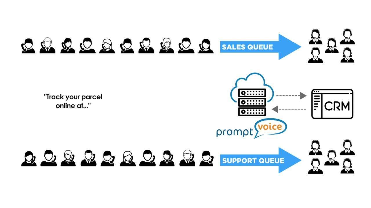 PromptVoice-Contact Centres 2021