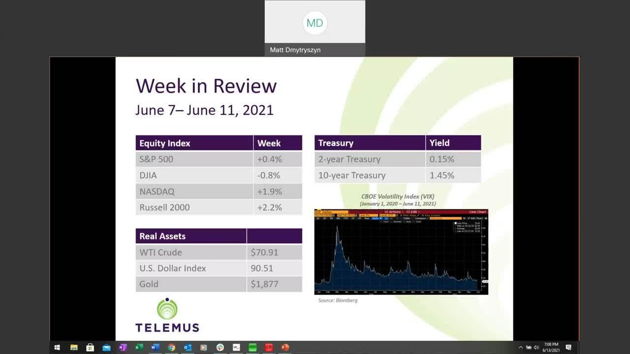 Week in Review June 14