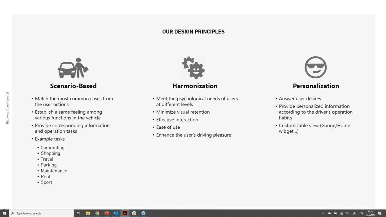 Virtual Car HMI Europe 2020 Rightware Presentation