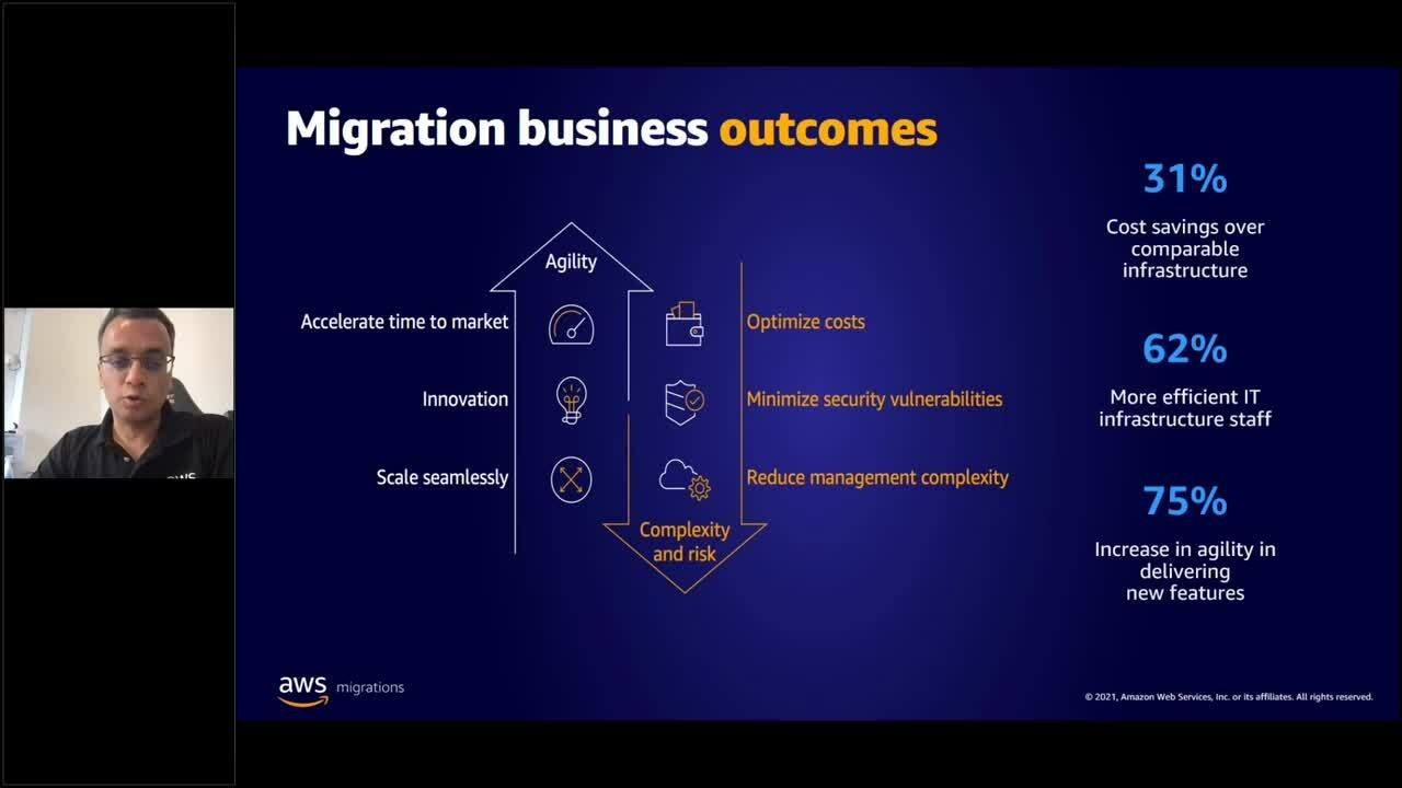 Cloud as a Growth Enabler for Small & Medium Businesses