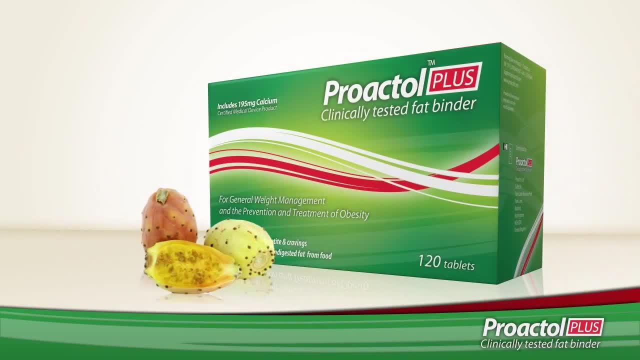 Proactol US