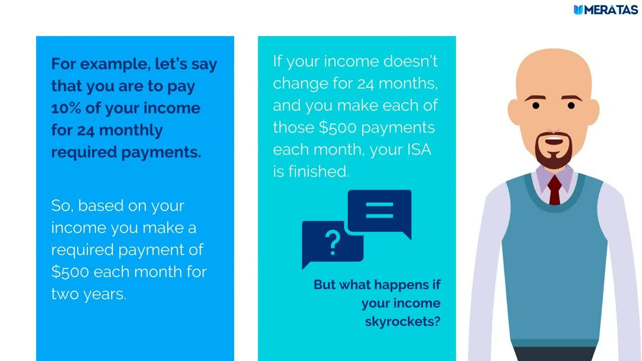 (no outro) 3 Ways to Pay off Your Income Share Agreement