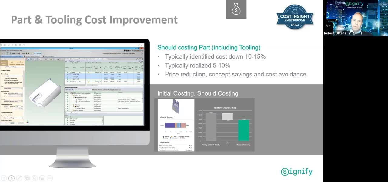 Cost Illumination at Signify - Signify - Cost Savings