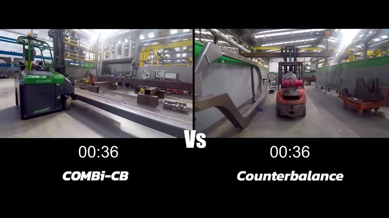 CB Comparison Manufacturing