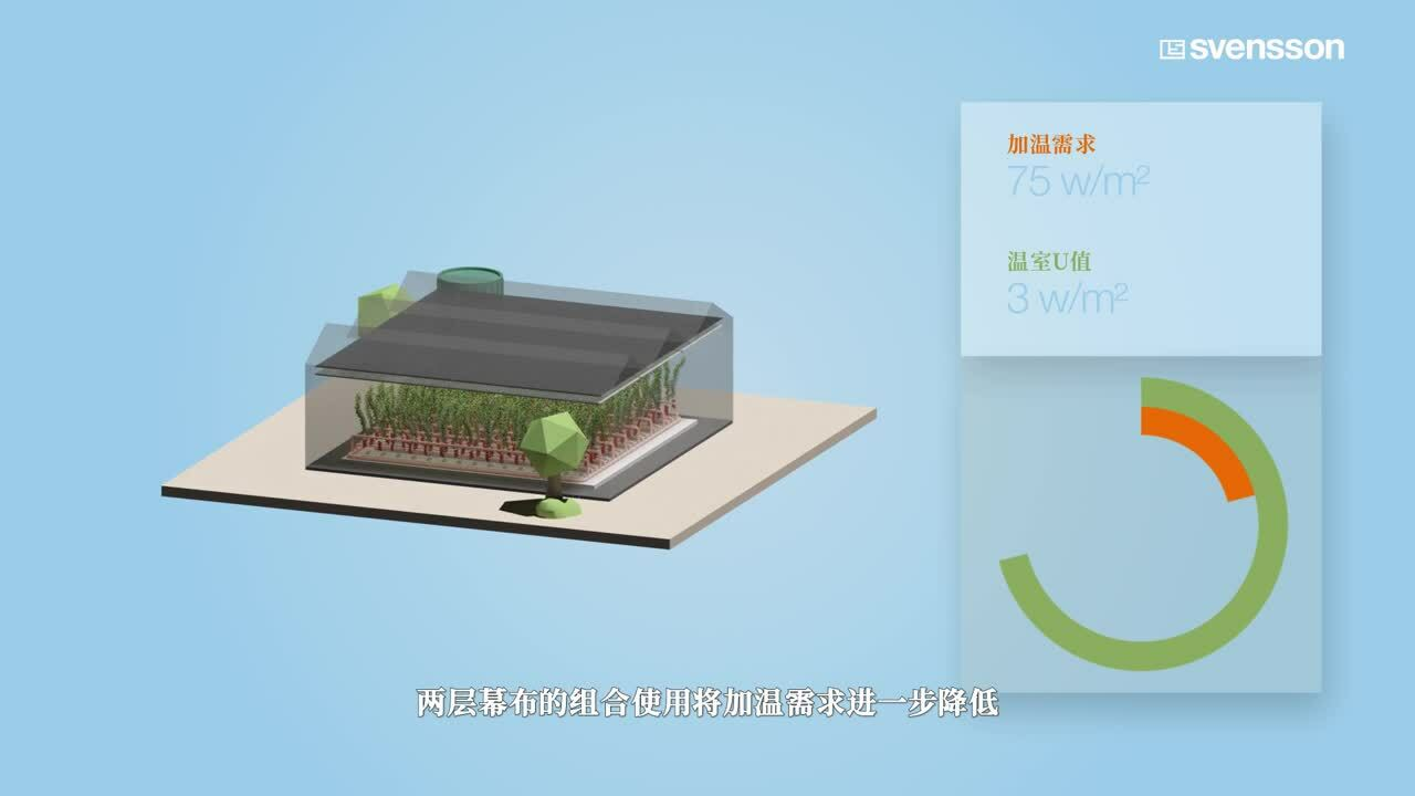 SVENSW191540 Animation China Energy Saving