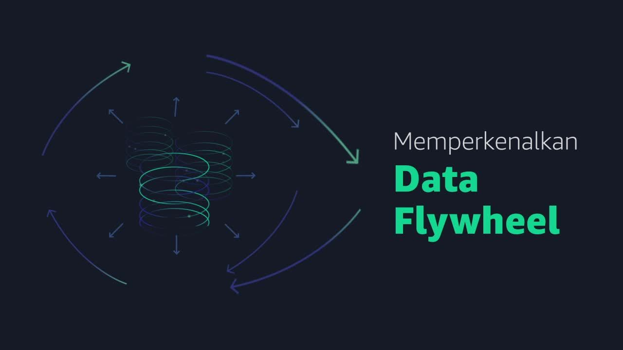 AWS Data, Databases, and Analytics Online Series_Data Flywheel Video ID