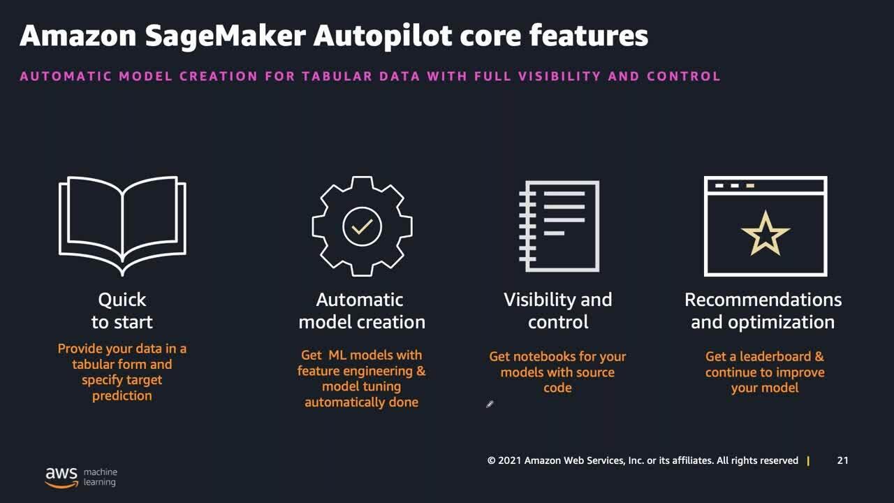 AWS AI & ML Webinar -  Create High-Quality ML Models