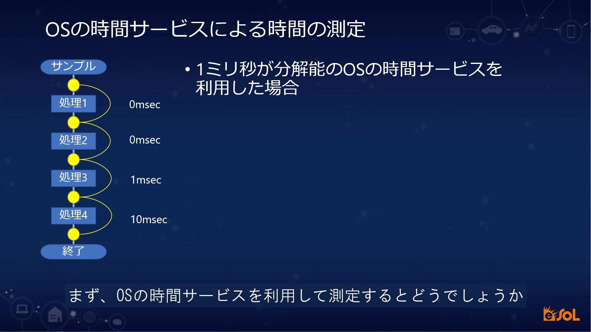 ラーニング動画紹介動画5