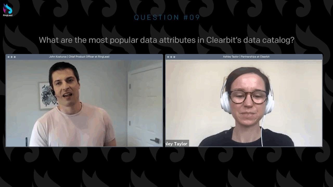 Ep03: Clearbit