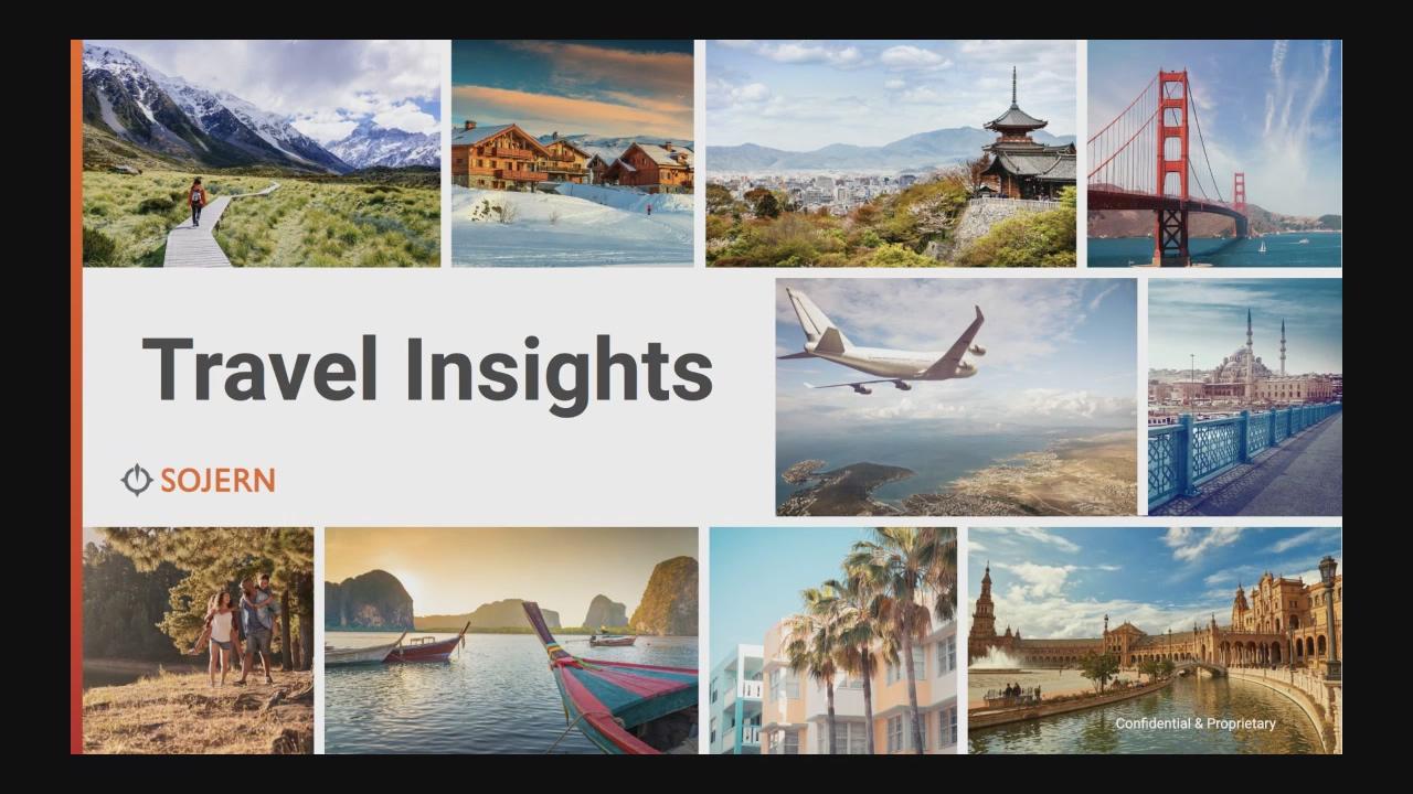 Sustainable Tourism & Travel - 6.24.2020