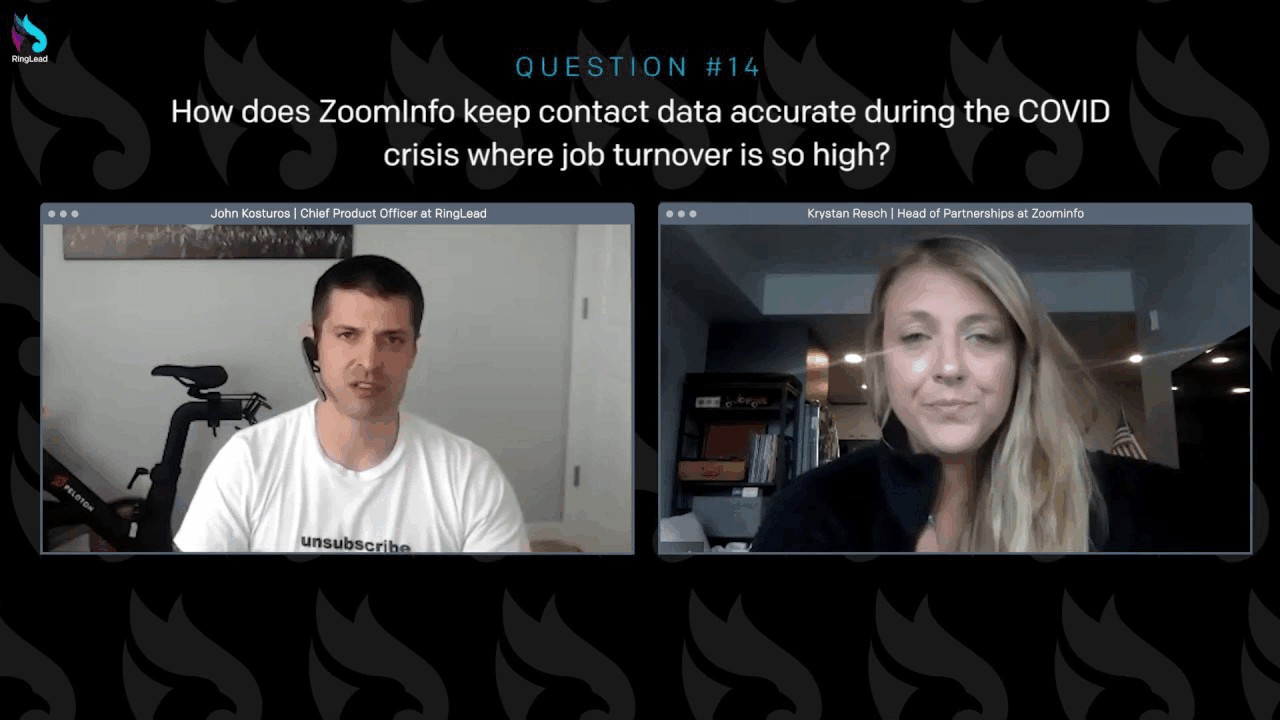 Ep04: ZoomInfo