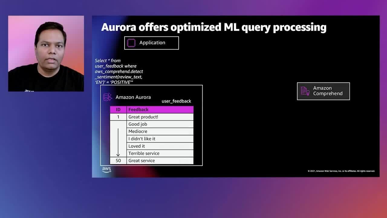 Sentiment Analysis using Amazon Aurora Machine learning integration - Aditya Samant (August 2021)