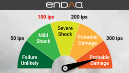 enDAQ 5 minute crash course in shock analysis