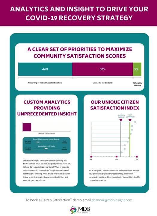 MDB Insight_ Citizen Satisfaction Infographic - -2
