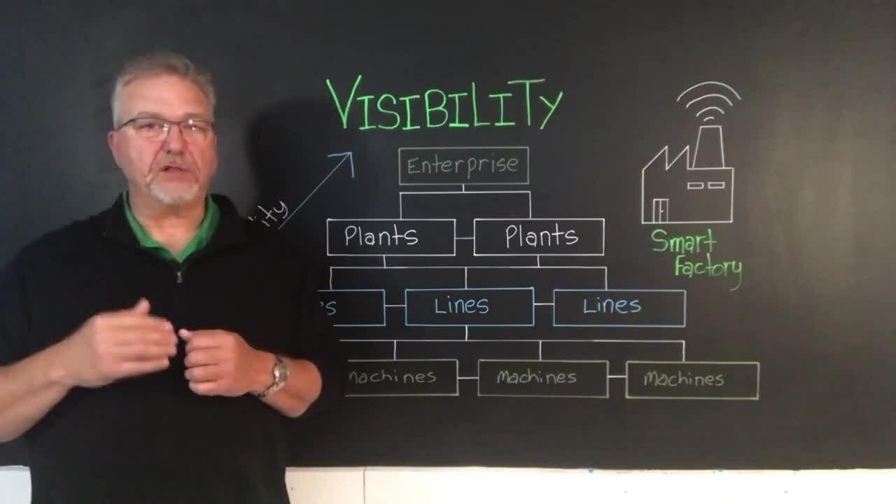 5 Essentials of a Smart Factory Series - Essential Principle #1_ Visibility