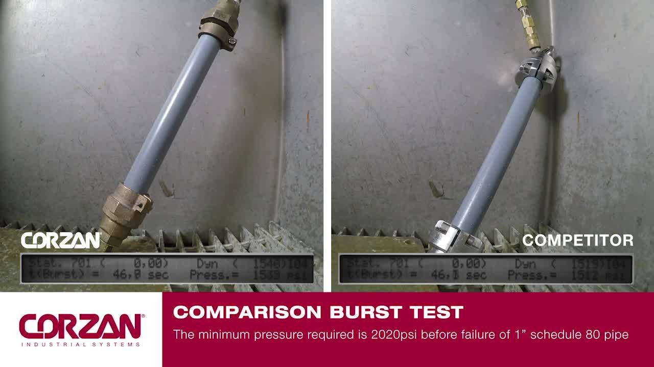 Corzan Ind Comparison Burst Test_02