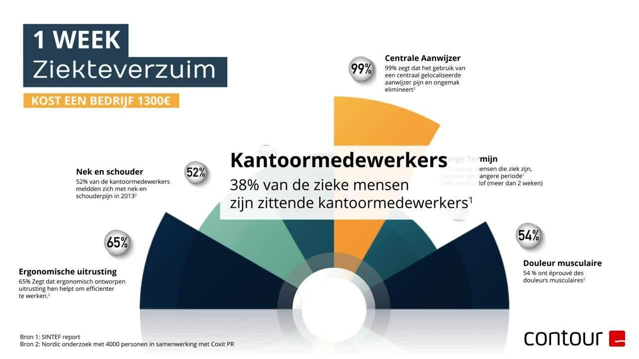 4223445_Contour_RSI_campaign2021_animation-NL