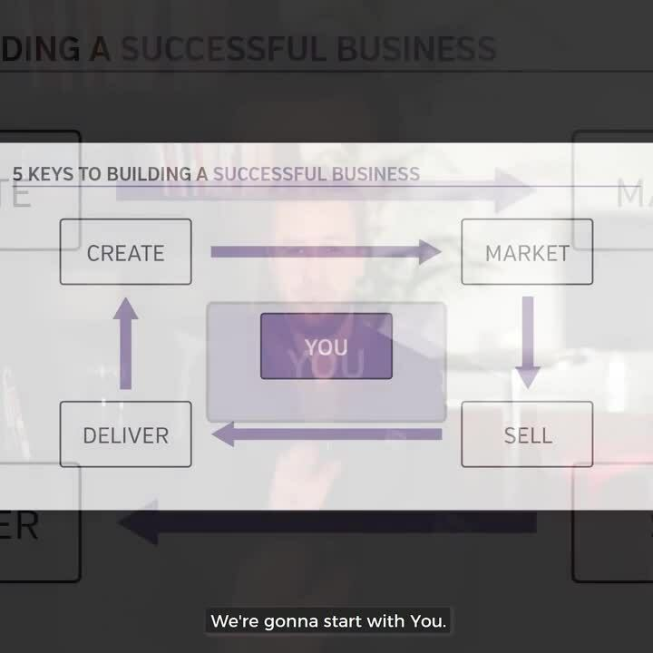 14. 5 Essential Steps To Building A 7-Figure Business_Overview