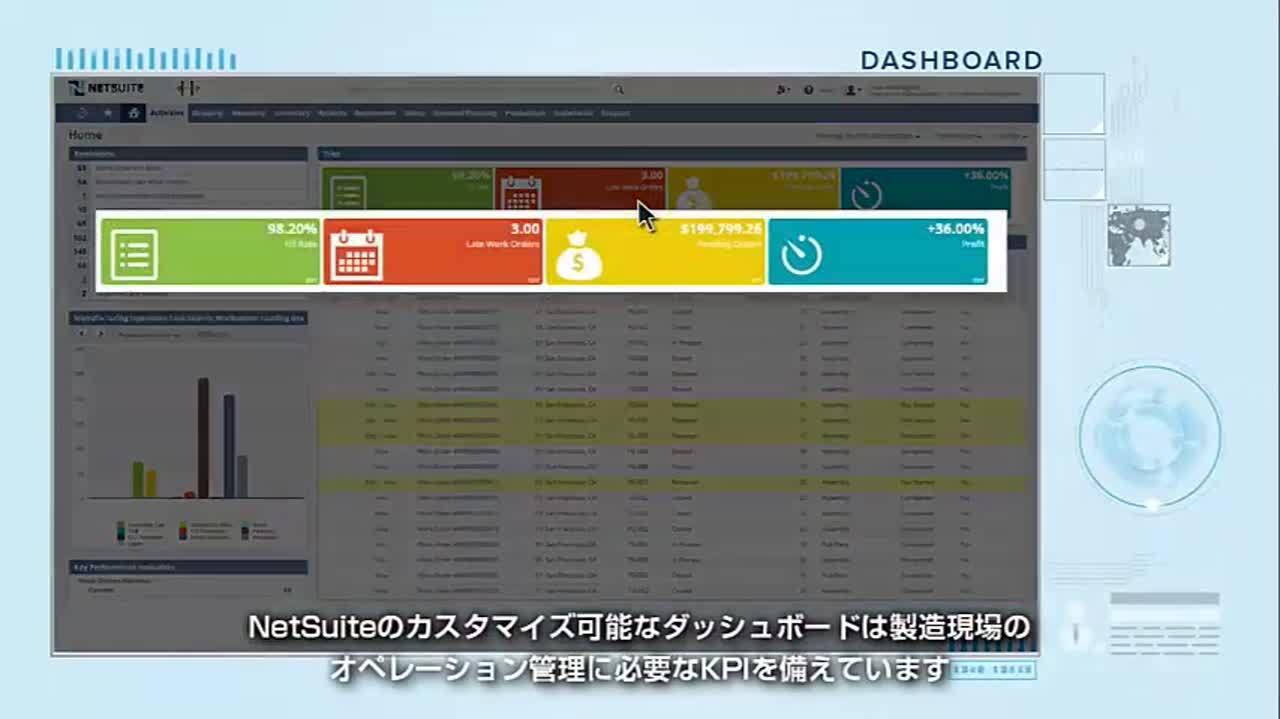 NetSuite_OpMgr