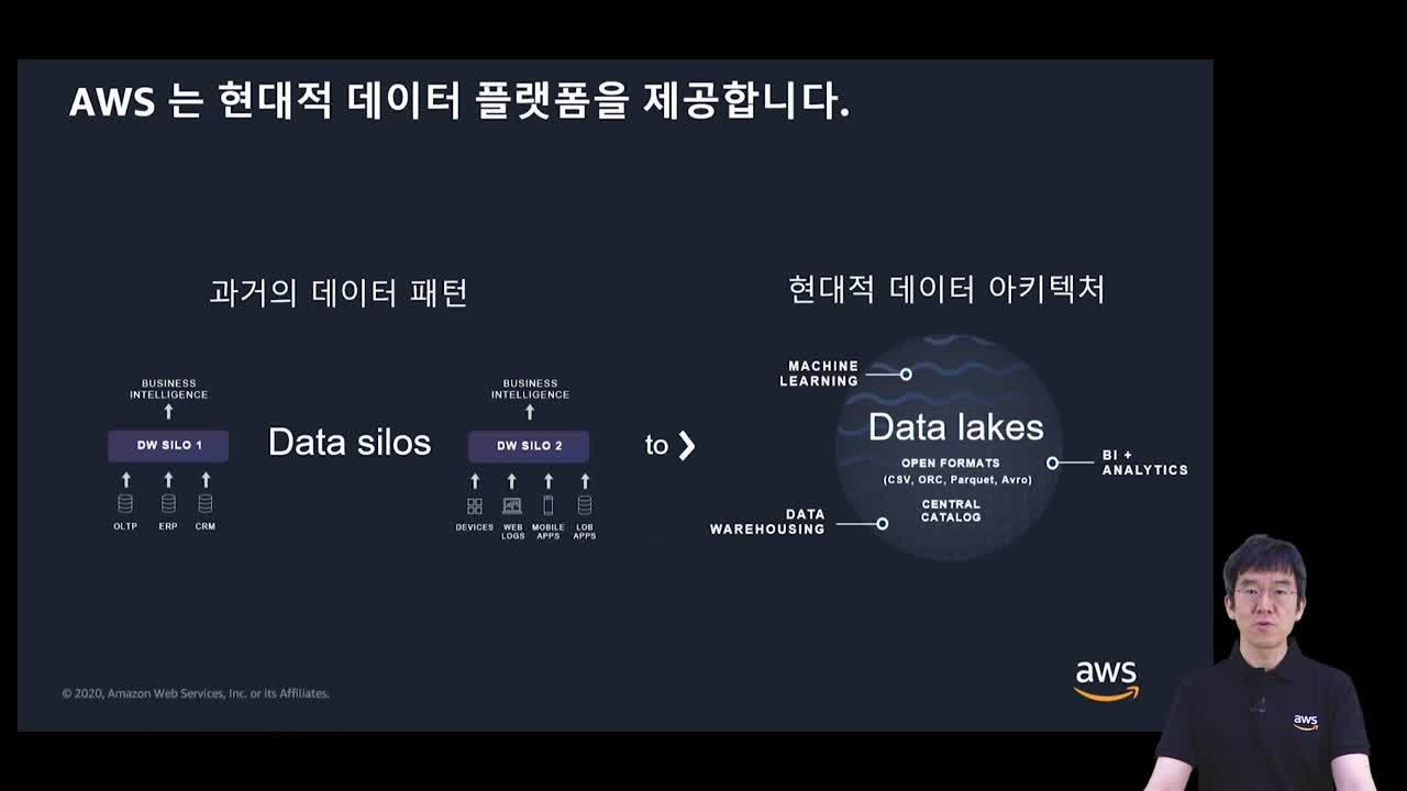데이터 웨어하우스(DW) 고도화를 위한 클라우드 기술과 이전 전략