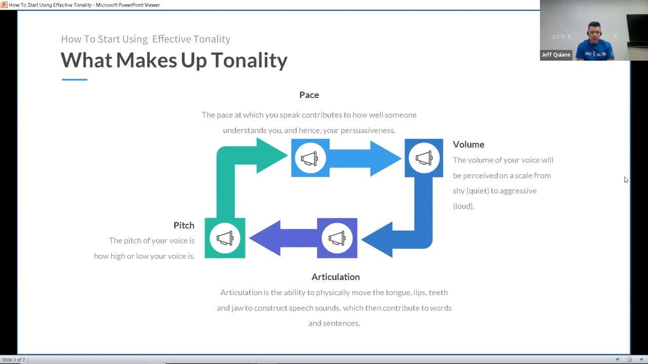 7 Minute Sales - How To Start Using Effective Tonality