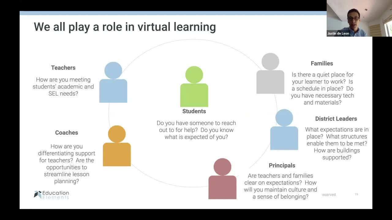 Frst 20 Days of Virtual learning -March 26, 2020- COVID-19 Webinar-2