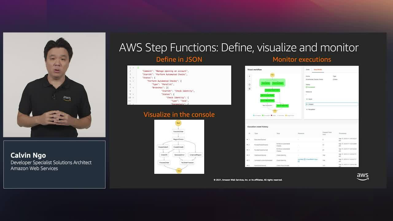 Implementing saga orchestration pattern with AWS Step Functions