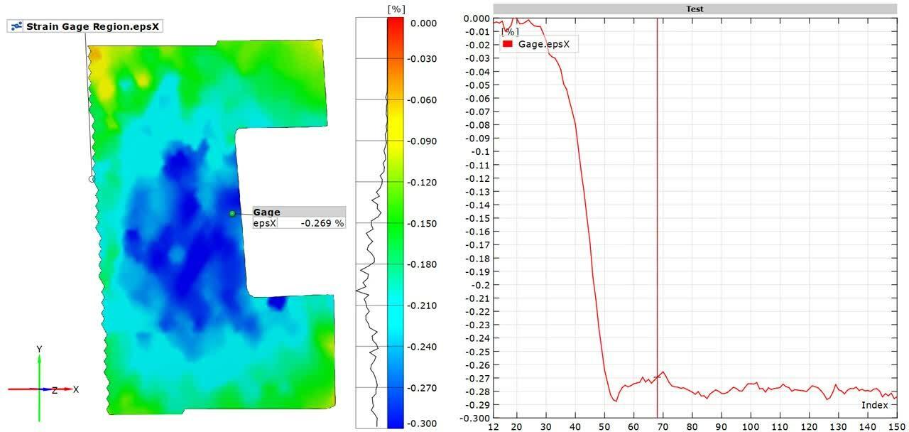 EpsX Strain Gage Inverted Scale