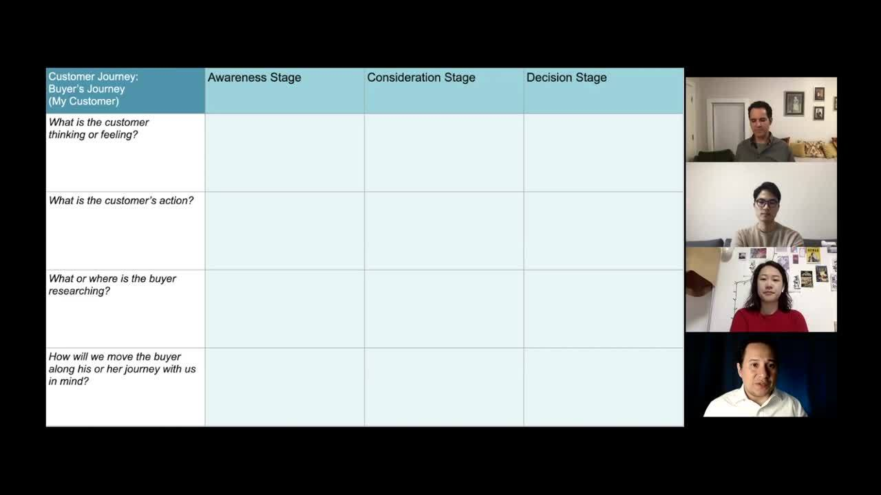 Customer Journey and Business Models