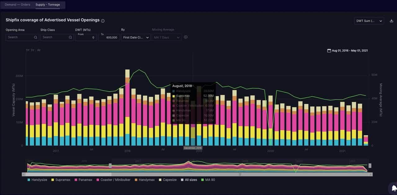 Screen Recording 2021-05-10 at 21.34.58