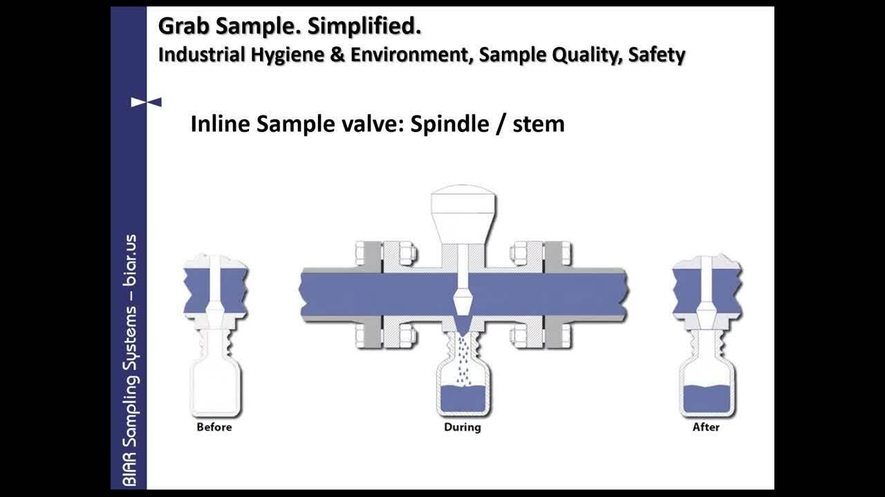 Webinar - Grab Sample. Simplified.