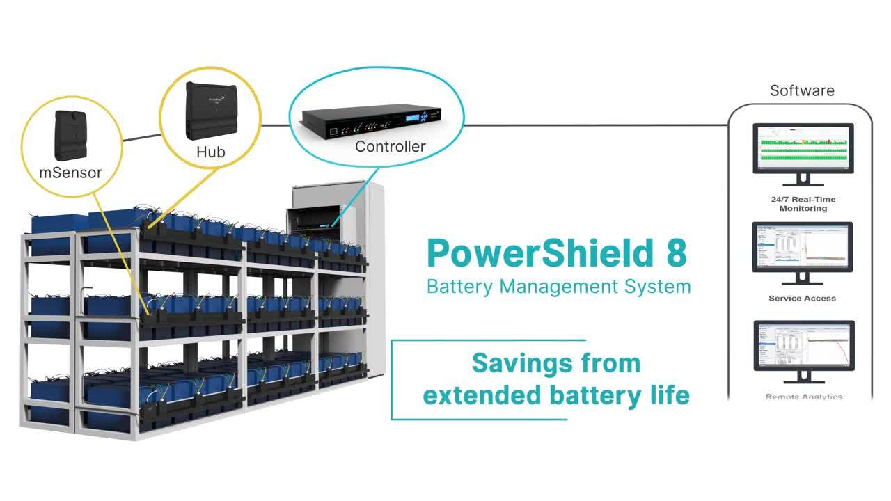 PowerShield V5