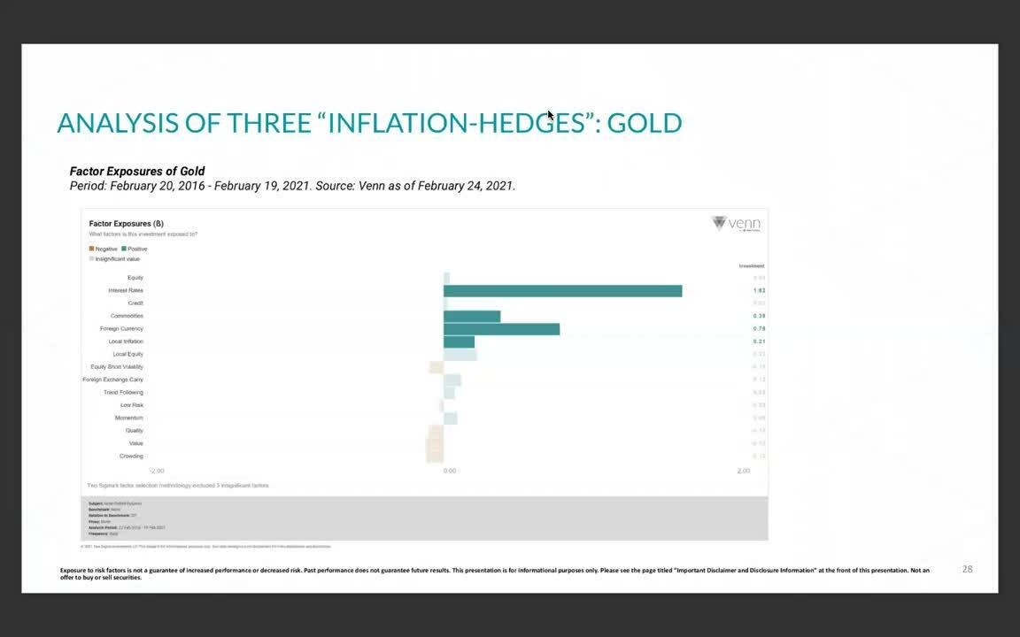 Venn U Inflation Recording