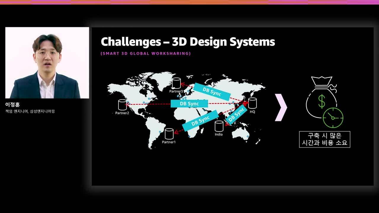 AWS 기반의 글로벌 스마트 플랜트 시스템 구축하기 - 김세준(AWS), 이정훈 (삼성엔지니어리
