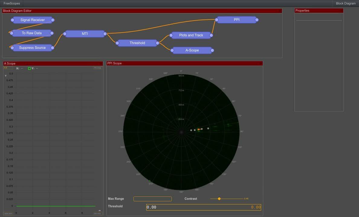 Plots-and-tracks-in-freescopes-ATC-I