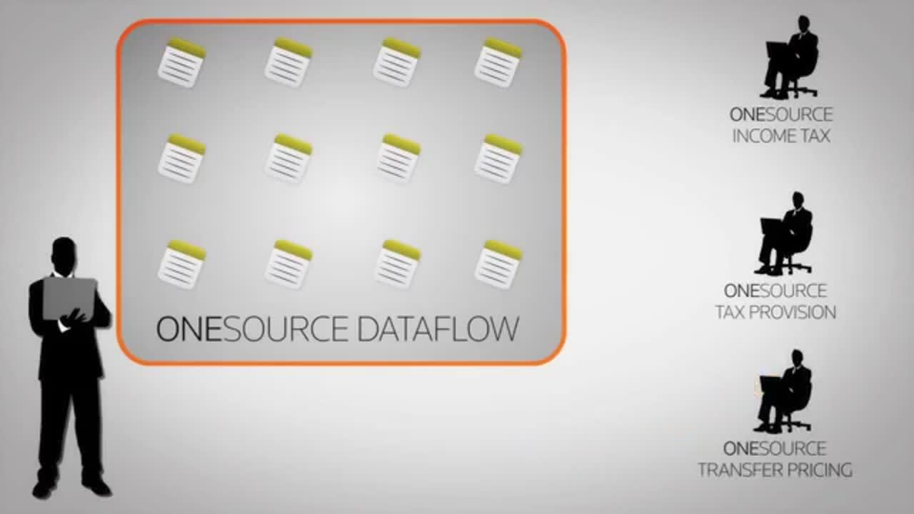 Dataflow Data Management Software Onesource Tax Accounting